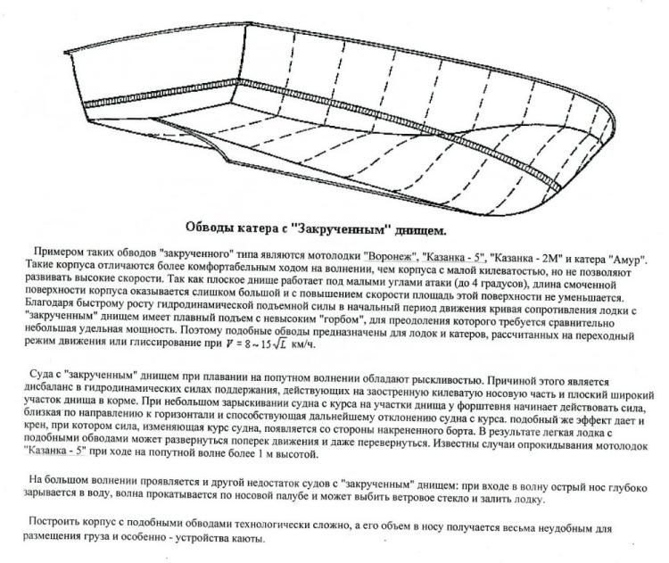 гидродинамическое сопротивление лодки