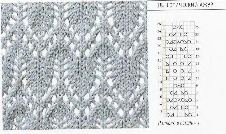 Даже самые простые связанные спицами ажурные узоры способны превращать Ажурные узоры спицами: фото со схемами