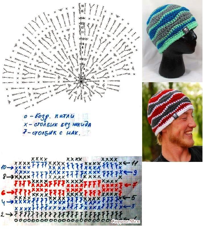 "Мужская шапка""Волна"" крючком"