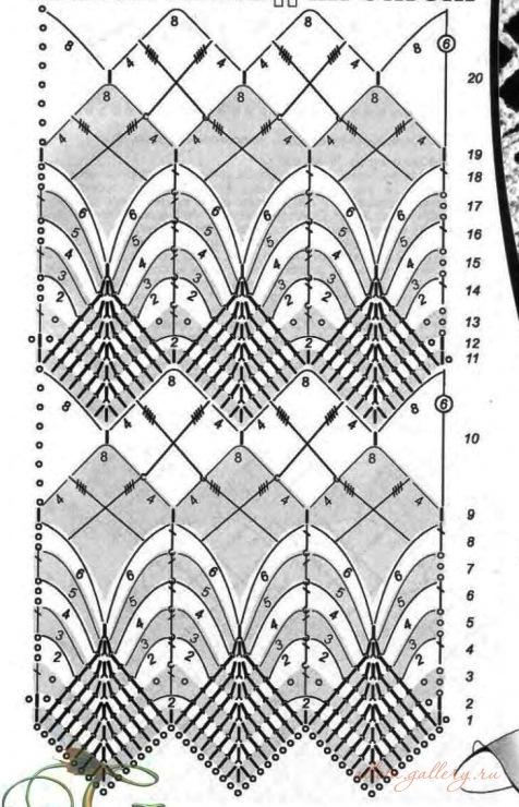 很漂亮的钩针图解(15) - 柳芯飘雪 - 柳芯飘雪的博客