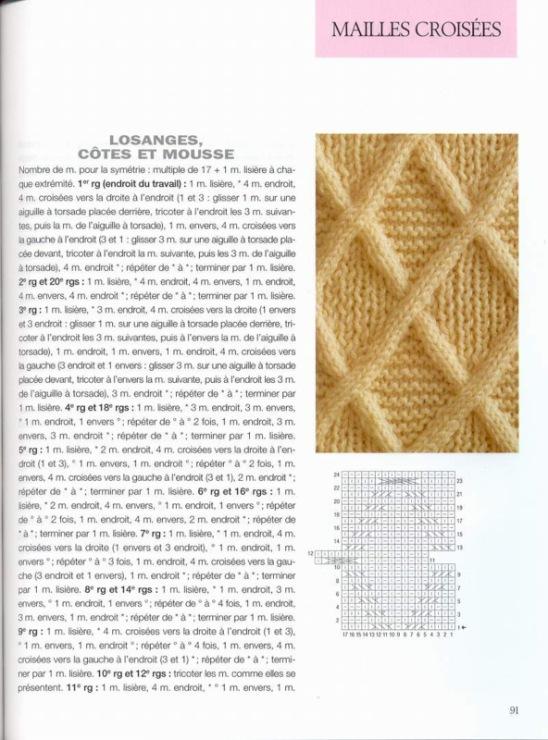 400 Knitting Stitches: Great Stitch Patterns. Прочитать целиком. В свой цитатник или сообщество