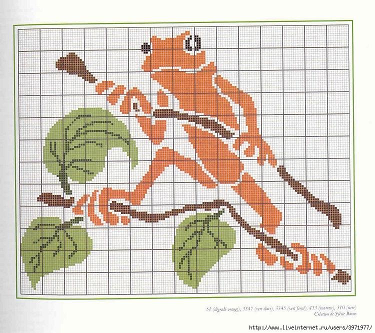 Вышивка крестом лягушка рукоделия 78