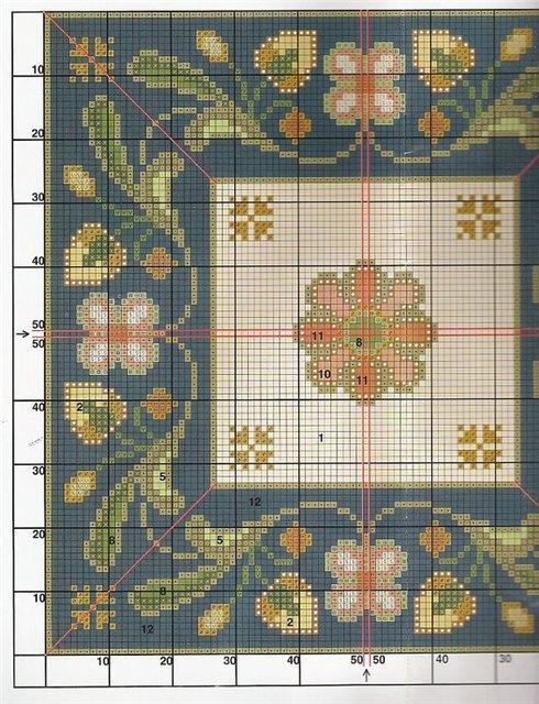 Вышивка ковра крестом схемы 600