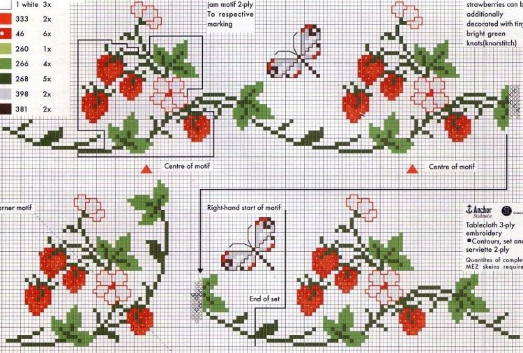 Скачать схему вышивки ягод