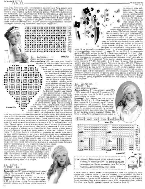 Вязание спицами. . Самые удачные модели мужской, женской и детской вязаной одежды со схемами и описанием